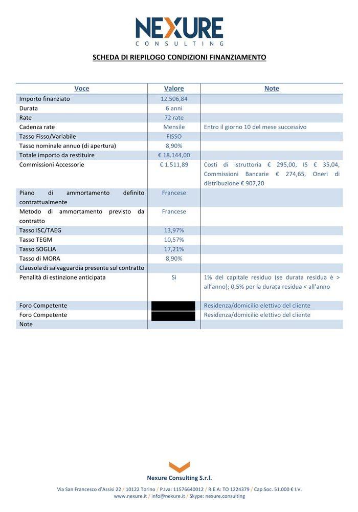 esempio certificazione usura su cessione 5 dello stipendio pagina 4